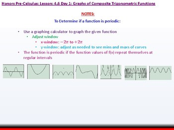 student: HPC: CU 6: 4.6 Day 1: Graphs of Composite Trigonometric Functions