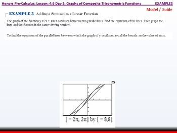 student: HPC: CU 6: 4.6 Day 2: Graphs of Composite Trigonometric Functions