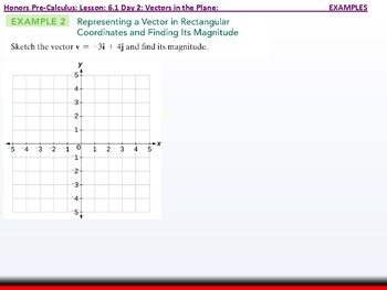 student: HPC: CU 8: 6.1 Day 2: Vectors in the Plane