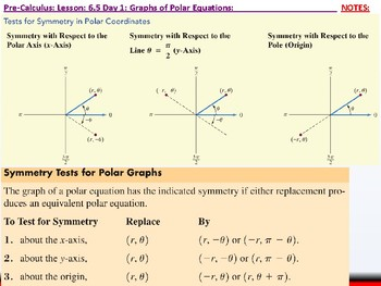 student: HPC: CU 9: 6.5 Day 1: Graphs of Polar Equations