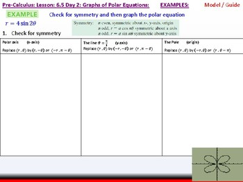 student: HPC: CU 9: 6.5 Day 2: Graphs of Polar Equtions