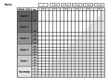 student reading progress graph