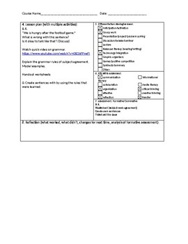 subject-verb agreement lesson