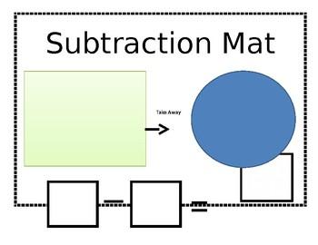 subtraction Activity