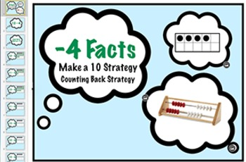 subtraction Fact Keynote: Minus 4 Strategy