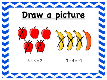 subtraction strategies posters 8.5x11