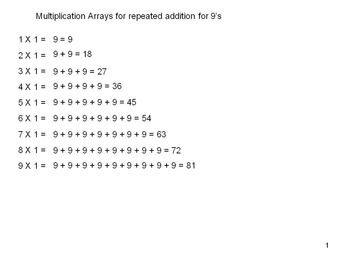 summer set of multiplication arrays for students up to 9 X 9 flash card setup