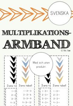 svenska multiplikationsarmband