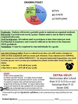 syllabus Spanish I