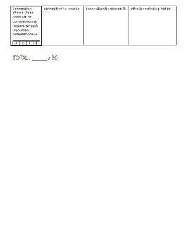 synthesis essay: graphic organizer