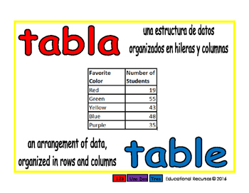table/tabla prim 1-way blue/rojo