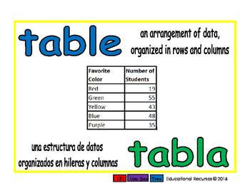 table/tabla prim 1-way blue/verde
