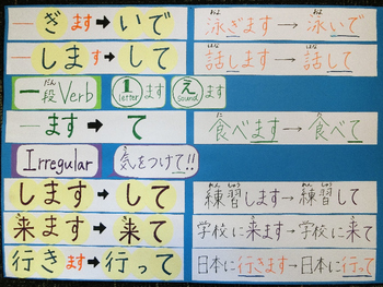 Japanese verb te-form2