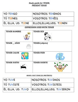 tener explanation sheet 1 page