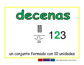tens/decenas prim 2-way blue/verde