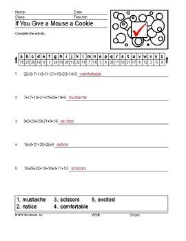 test antivir