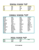 """th"" Articulation Word List"