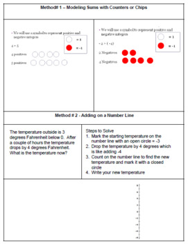7th Grade  Number System Bundle -  Integers and Rational Numbers, 406 pages