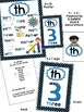 th Phonogram Book & Poster Pack with Phonics Practice