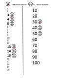 'th' vs. /f/ Articulation Sheet for Numbers with Visual Support