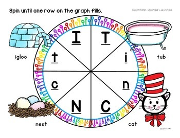 that rhyming cat_letter discrimination spinners