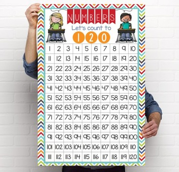 the BRAINY BUNCH - Classroom Decor: Counting to 120 Poster - size 24 x 36