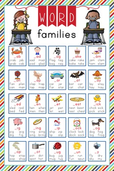 the BRAINY BUNCH - Classroom Decor: Lang Arts, Word Families POSTER -  24 x 36