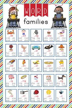 the BRAINY BUNCH - Classroom Decor: Lang Arts, Word Famili