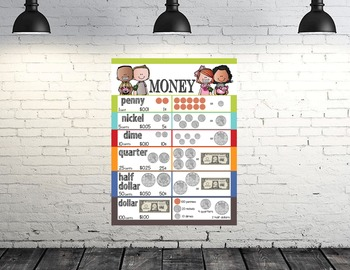the BRAINY BUNCH - Classroom Decor: POSTER - 18 x 24, Counting MONEY & COINS