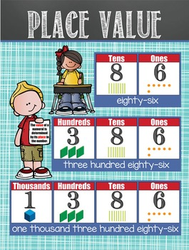 the BRAINY BUNCH - Classroom Decor: Place Value Chart - size 18 x 24