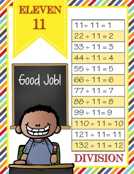 the BRAINY BUNCH - MATH Multiplication and Division Charts / 1 to 12