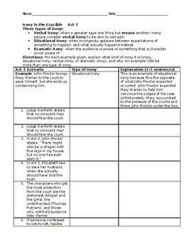 the Crucible Act 3 - Irony Analysis Chart