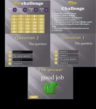 the challenge powerpoint Template activity for students