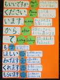 Japanese phrases used with te-form