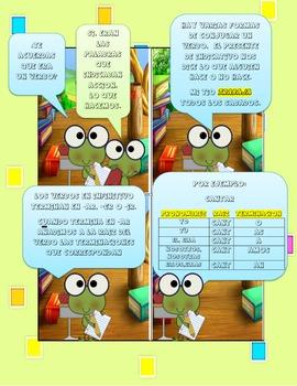 the verbs in spanish/los verbos(part 2)