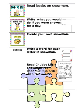 think tank:Snowmen