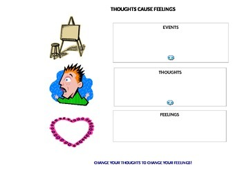 thoughts cause feelings counseling tool