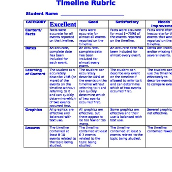timeline project Paleolithic, Mesolithic and Neolithic with rubric