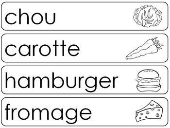 Nourriture Étiquettes mots