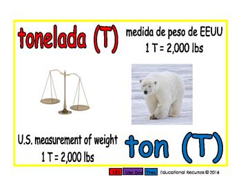 ton/tonelada meas 1-way blue/rojo