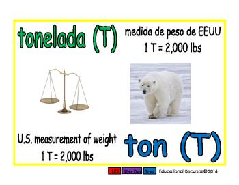 ton/tonelada meas 1-way blue/verde