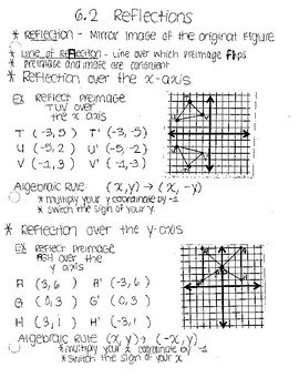 transformations notes by section