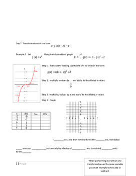 transformations of functions part 2