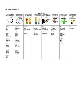 transition words reference sheet