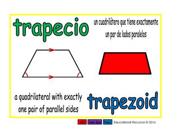 trapezoid/trapecio geom 1-way blue/verde