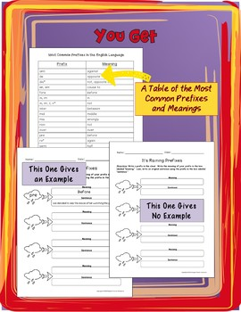 Prefix Graphic Organizers Great for SPED ESL EFL