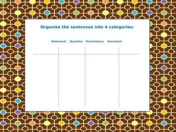 types of sentences flipchart