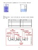 unit 7 packet - measurement, significant figures, dimensional analysis, density
