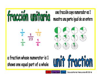 unit fraction/fraccion unitaria meas 1-way blue/verde