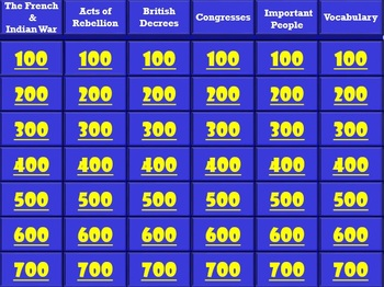 Jeopardy - The Road to the American Revolution (A 5th Grad